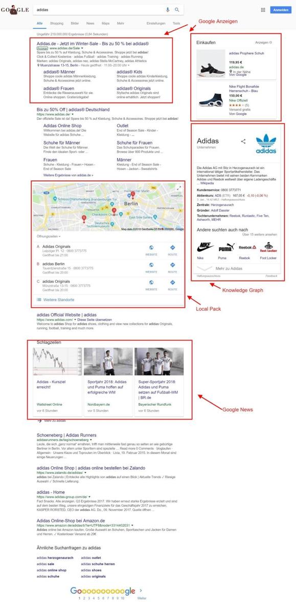 Google SERP mit vielen Featured Snippets